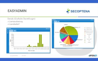 Lizenzmanagement Reporting mit OpenLM